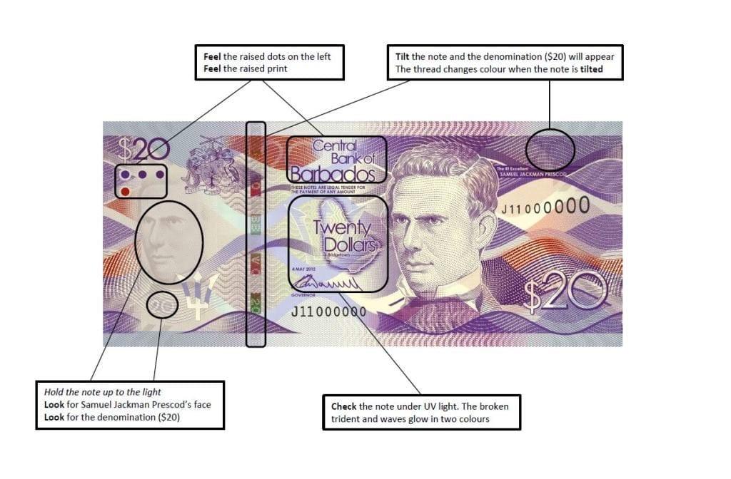 (Central Bank of Barbados)