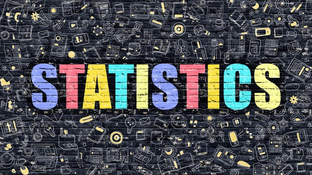 statistics_on_wall