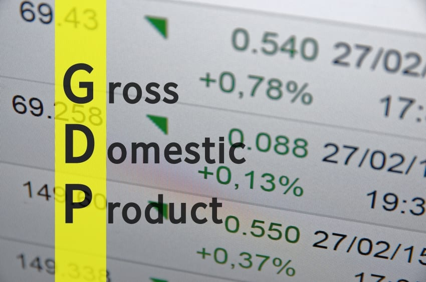 Annual Gross Domestic Product By Industry