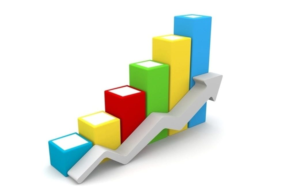 Index Of Retail Prices For March 2016